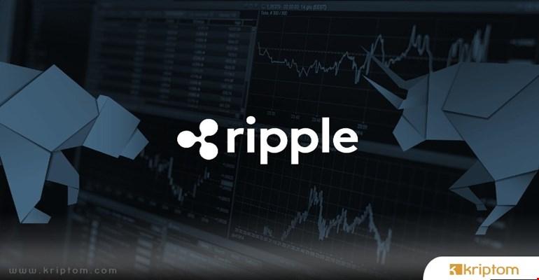 Ripple (XRP) Fiyatı Kilit Anahtar Destek Seviyesinde
