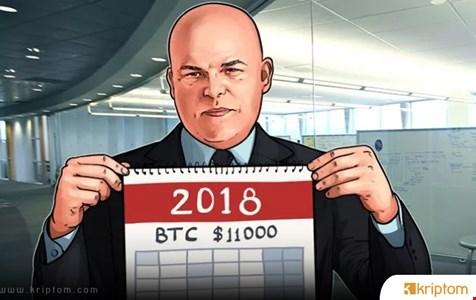 Ronnie Moas Bitcoin Fiyat Tahminini Yeniliyor