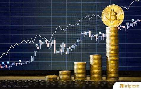 Salgın Ortamında Bile Bitcoin Değer Kazandı