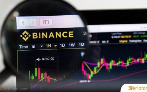 Sıcak Gelişme: Dev Bitcoin Borsası Binance Türk Lirası Desteğini Açıkladı
