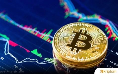 Simetrik Üçgendeki Direnci Kıran Bitcoin'de Sırada Ne Var?