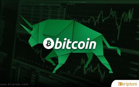 Son Bitcoin (BTC) Fiyat Hareketlerinden Sonra Kripto Trader'ın Görüşü: 100.000 $