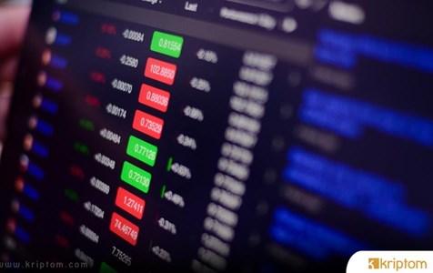 S&P Dow Jones'dan Yeni Kripto Hamlesi Geldi