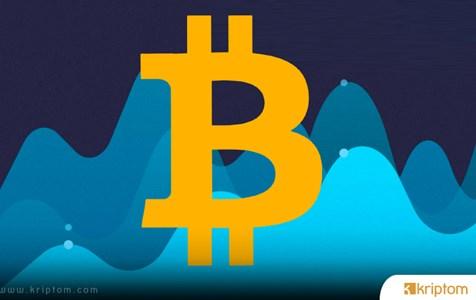 Şubat 2020'de Bitcoin için fiyat tahmininiz nedir?