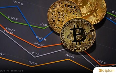 Tarihin En Kötü Krizlerinden Biri İle Karşı Karşıya İken Bitcoin Nasıl Etkilenecek?