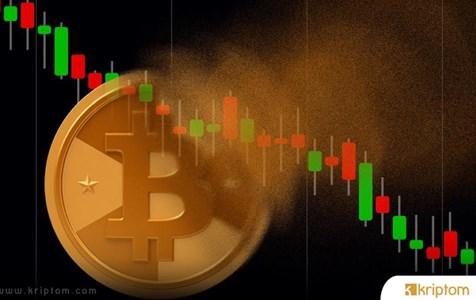 TD Ameritrade: Bitcoin (BTC) Kalmak İçin Burada