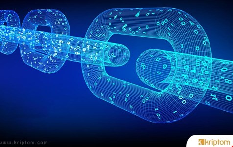 Tedarik Zincirlerinin Sadece Veri Yönetimi İçin Blockchain Teknolojisini Kullanması Gerekiyor