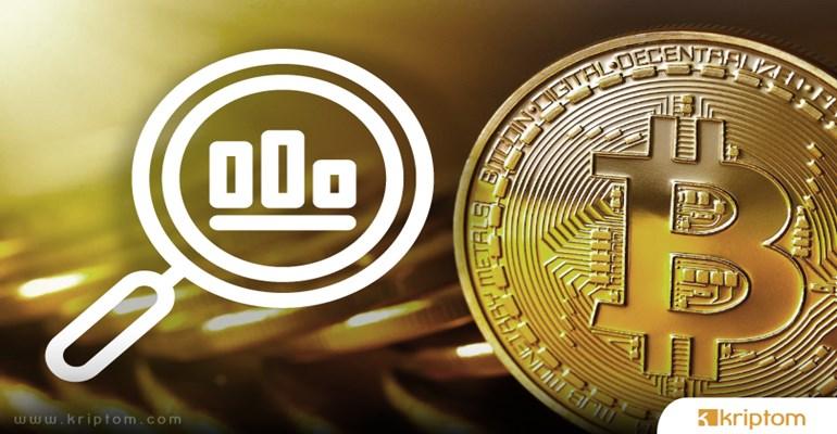 Teknik Analiz: 9 bin 500 Doları Kırması Halinde Bitcoin Bu Seviyeleri Görebilir