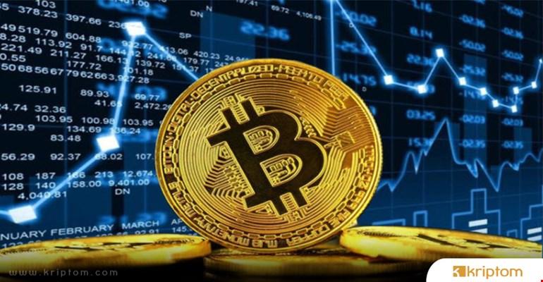 Teknik Analiz Perspektifi ile Bitcoin'de Bu Hafta