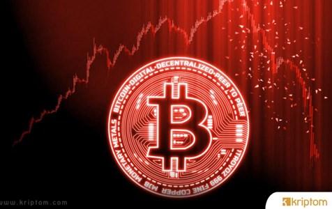 Teknik Göstergeler Kırmızıya Döndüğünde Bitcoin Bu Seviyelere Gerileyebilir