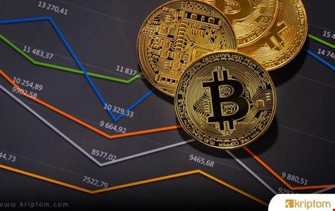 Ünlü Analist: 9,500 Dolardan Sonra Bitcoin (BTC) Fiyatı Yükselecek
