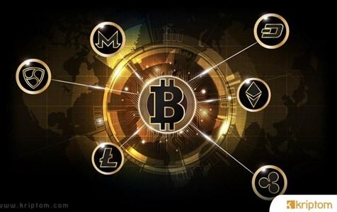 Ünlü CEO Bitcoin'deki Son Yükselişi Bu Sebebe Bağladı