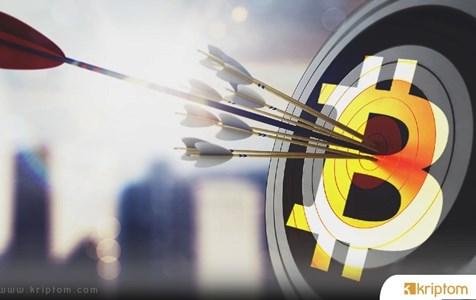 Ünlü Kripto Para Analistine Göre Yan Ticaretten Sonra Bitcoin Bu Seviyeleri Görebilir