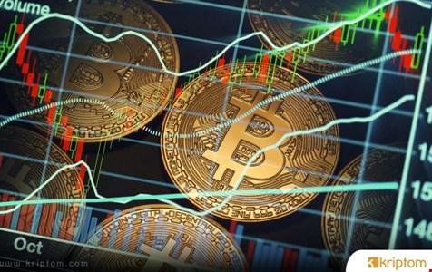 Ünlü Traderdan Bitcoin Öngörüsünü Açıkladı