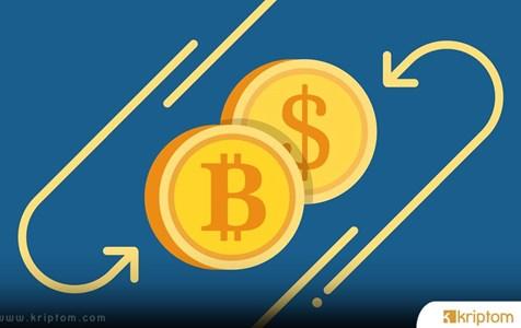 Ünlü Yatırımcı Peter Brandt Bitcoin'de Büyük Bir Düzeltme Bekliyor