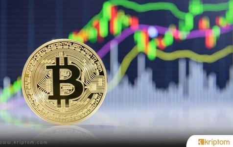 Uzman Analist Kısa Vadede Bitcoin İçin Bu seviyeleri Hedefledi