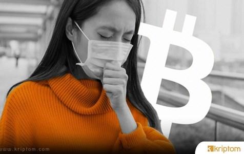 Uzmanlar Bitcoin (BTC) Fiyatının Doğrudan Corona Virüsü Vaka Sayısına Bağlı Olduğunu Söylüyor