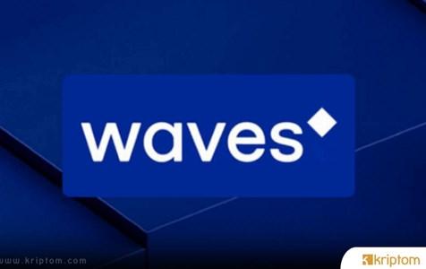 Waves Coin Nedir? İşte Tüm Ayrıntılarıyla Kripto Para Birimi WAVES Token