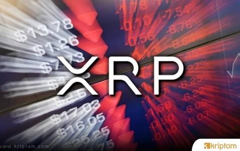 Yatırımcı Ripple'ın XRP'sini Ağır Eleştirdi
