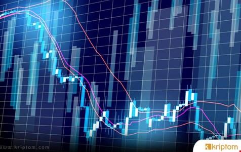 Yeni Güne Başlarken Kripto Para Piyasasındaki Beklentiler