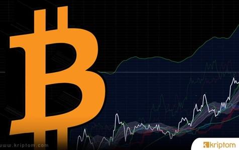 Yeni Hafta Başlarken İşte Bitcoin İçin Takip Edilmesi Gereken Seviyeler