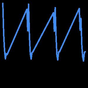 Stellar fiyat grafiği